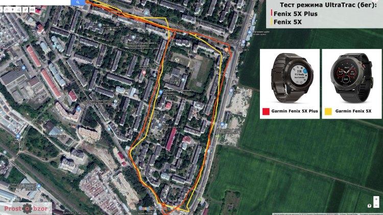 Тест режима UtlraTrac  - Fenix 5X Plus vs Fenix 5X