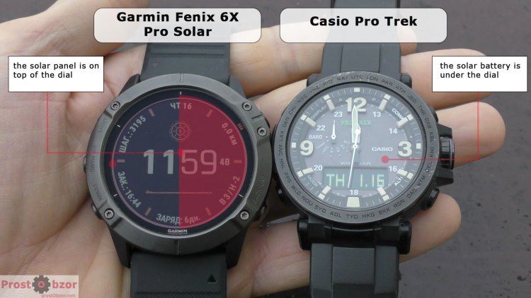 Compare Garmin Fenix 6X Pro Solar and Casio Solar panel