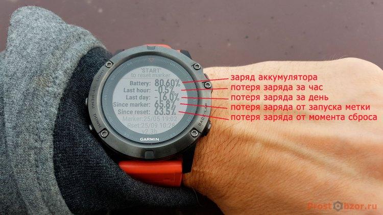 Статистика работы виджета Battery Gauge для определения уровня заряда часов Garmin Fenix 5X