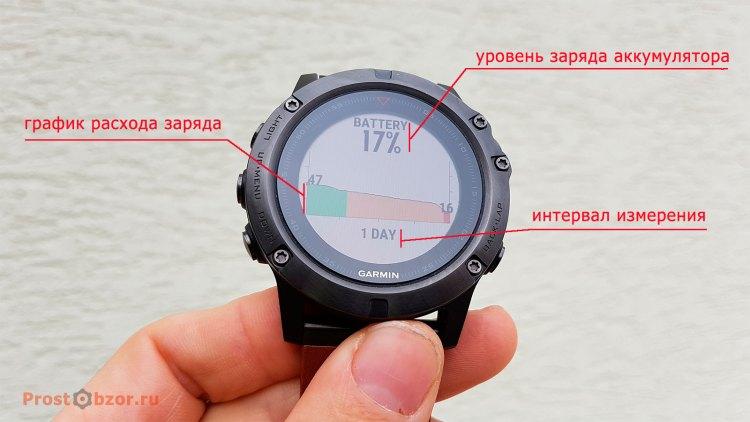 Виджет Battery Gauge для определения уровня заряда часов Garmin Fenix 5X