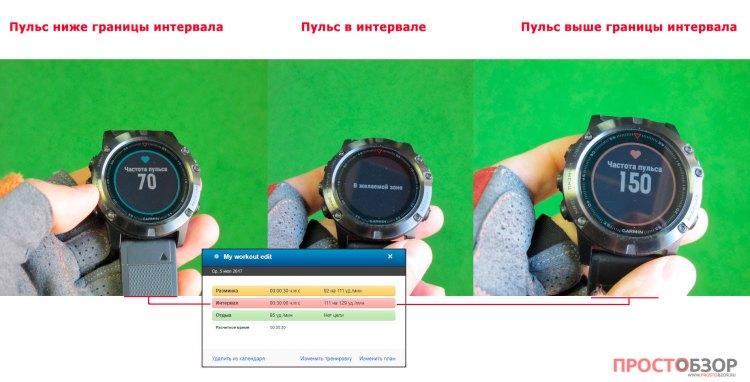 Примеры контроля параметров тренировки Garmin в Календаре по пульсу