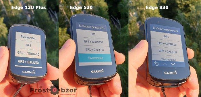Список режимов GPS для велокомпьютеров Garmin Edge