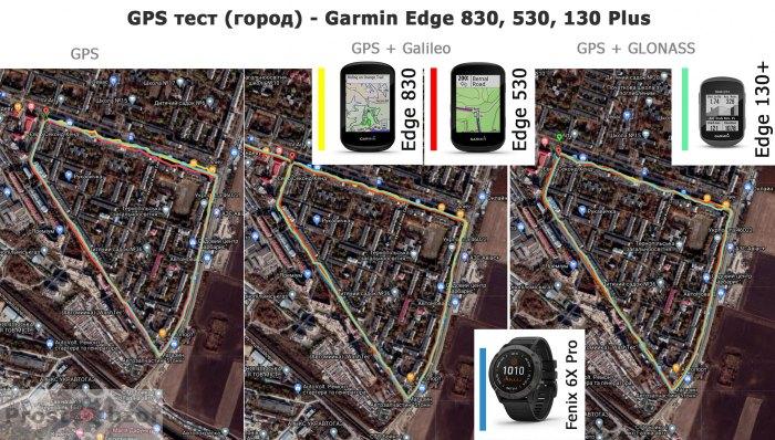 GPS тест в городе для Garmin Edge