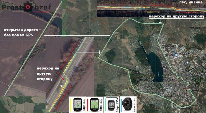 GPS тест окружной Garmin Edge