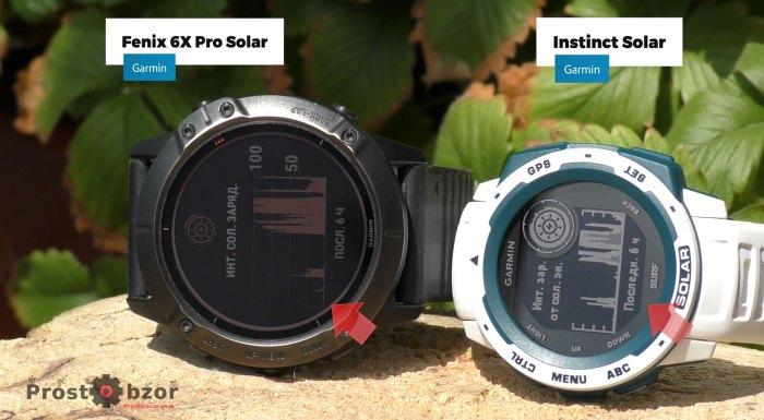 Зарядная площадка часов Garmin Instinct Solar в сравнении с Fenic 6X Pro Solar