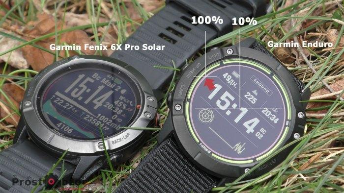 Power Glass - Solar технология в Enduro