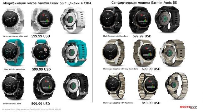 Цены и внешний вид модели часов Garmin Fenix 5S