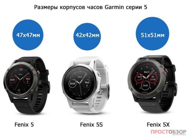 Сравнение размеров корпусов в часах Garmin Fenix 5, Fenix 5s, Fenix 5x