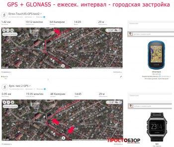 Сравнение записи GPS треков в городе: Garmin eTrex Touch 35  - Epix