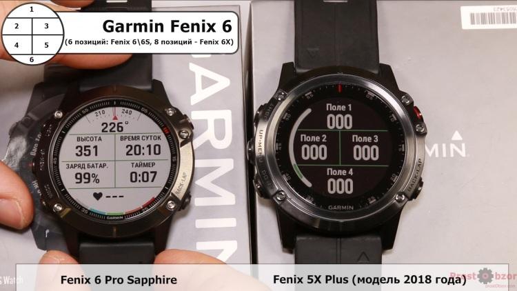 6 дата-полей в часах Garmin Fenix 6