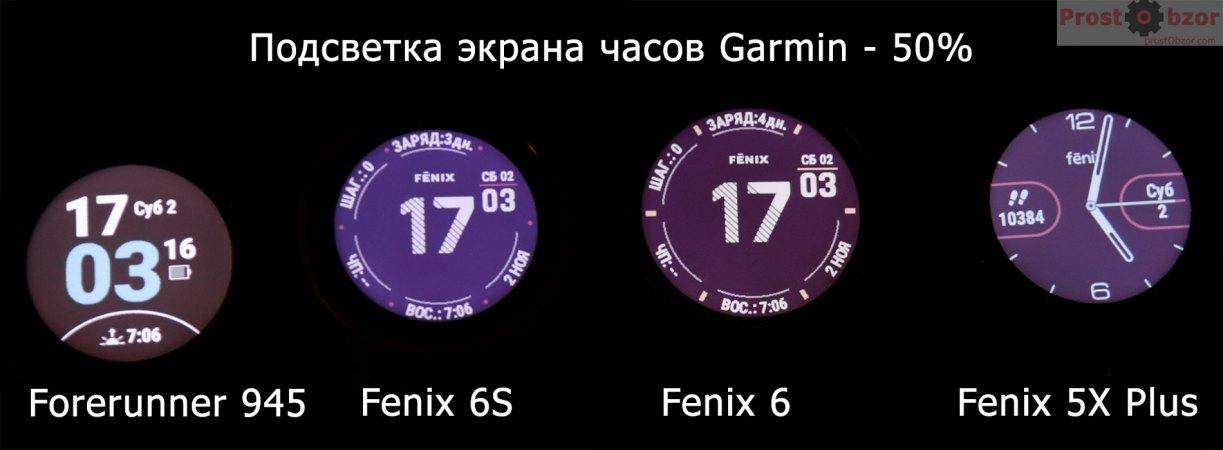 Пример подсветки дисплеев Сапфир и Gorilla Glass DX