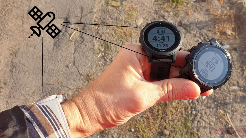 Тест GPS для часов Fenix 6 - 6S - Forerunner 945