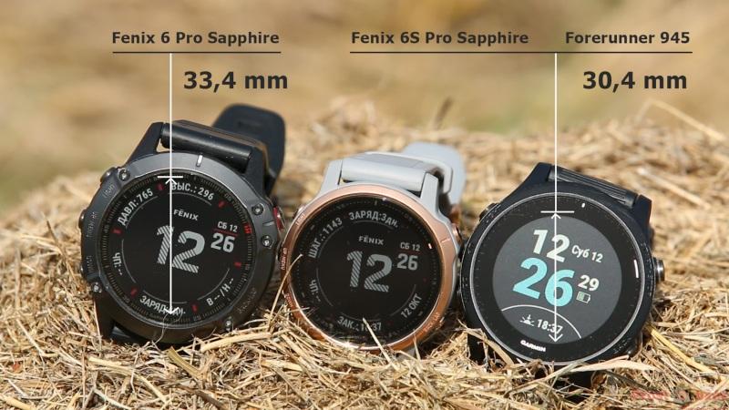 Размеры экранов часов Fenix 6 против Forerunner 945