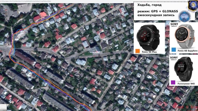 Тест ходьба - GPS + Glonass для часов Fenix 6 - Forerunner 945