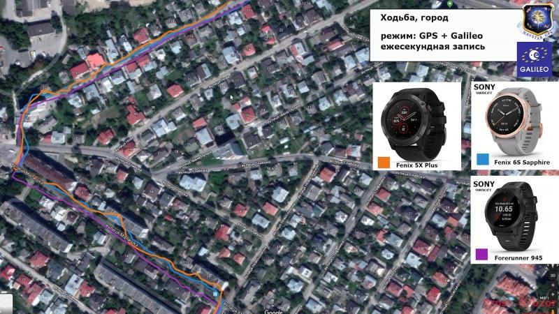 Тест ходьба - GPS + Galileo для часов Fenix 6 - Forerunner 945