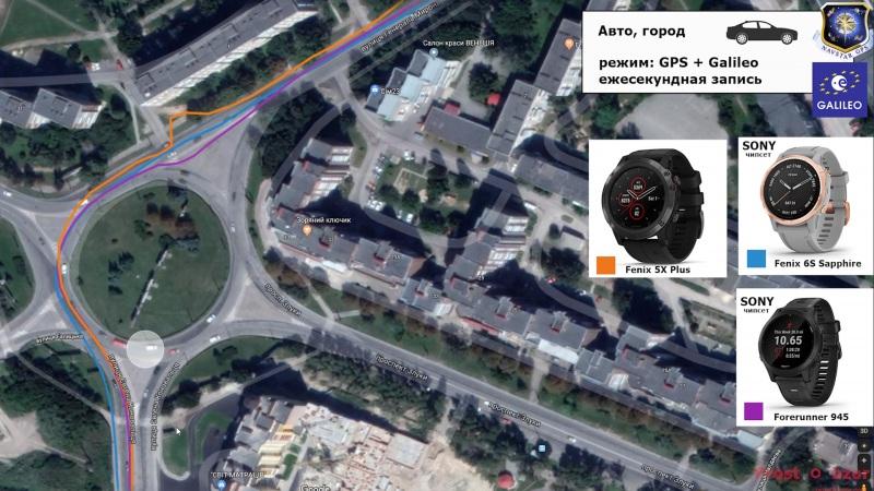 Тест поездка на авто - GPS + Galileo для часов Fenix 6 - Forerunner 945
