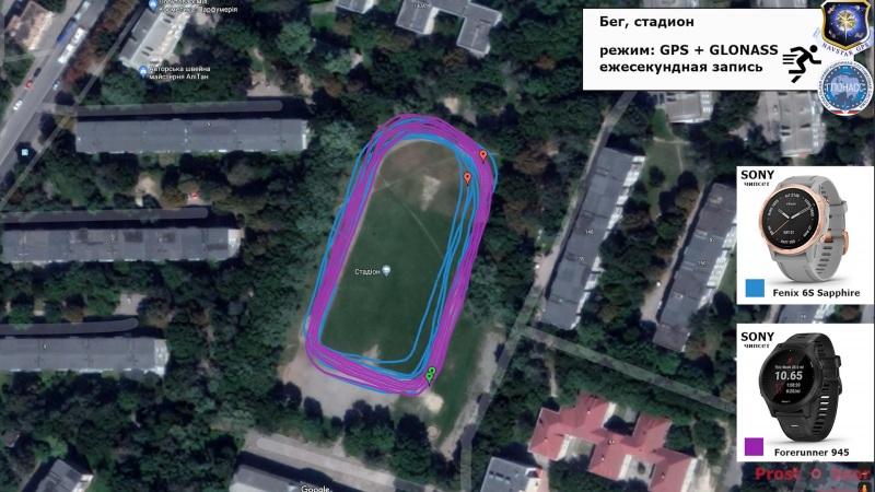 Тест пробежка на стадионе - GPS + Glonass для часов Fenix 6 - Forerunner 945