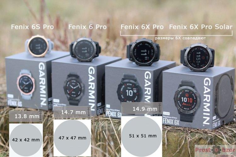 Сравнительный размер моделей Garmin Fenix 6s - 6 - 6X - 6X Pro Solar
