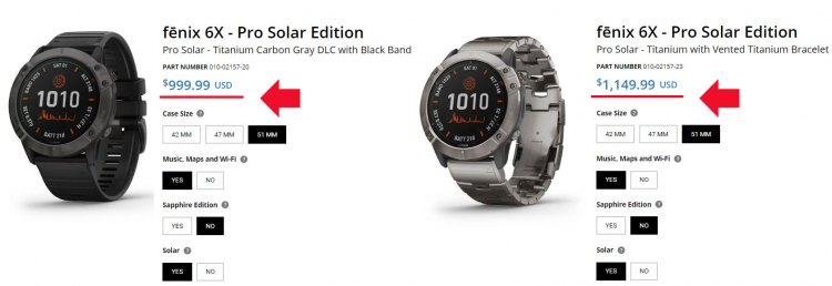 Цены на часы Garmin Fenix 6X Pro Solar