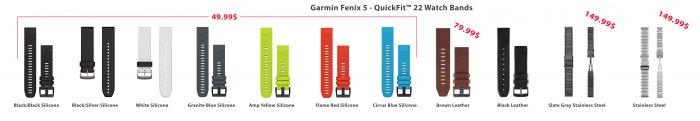 Номенклатура ремешков и браслетов системы QuickFit для часов Garmin Fenix 5