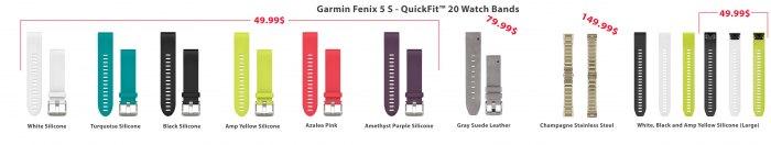 Номенклатура ремешков и браслетов системы QuickFit для часов Garmin Fenix 5SX