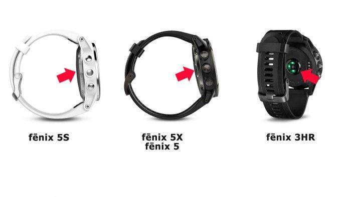 f5s-f5x-f3hr-hr-sensor