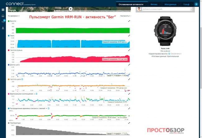 Пример работы нагрудного пульсометра Garmin HRM-RUN при пробежке
