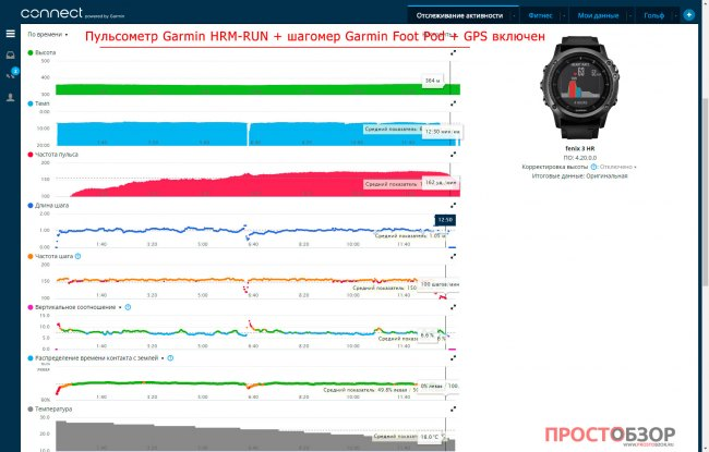Пример работы нагрудного пульсометра Garmin HRM-RUN + шагомер Garmin FootPod при пробежке