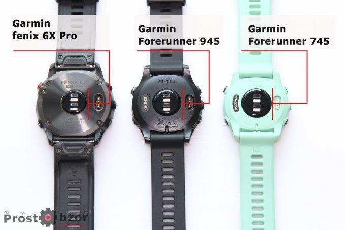 Оптический датчик пульса HR часов Garmin Forerunner 745
