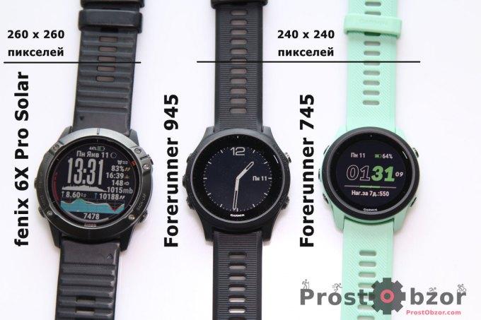 Разрешения дисплея часов Garmin Forerunner 745 - 945 - fenix 6X Pro