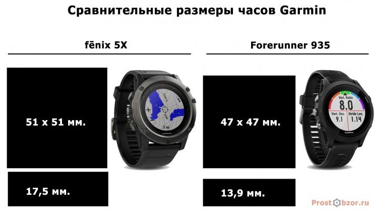 Сравнение габаритов часов Garmin Fenix 5X и Garmin Forerunner 935
