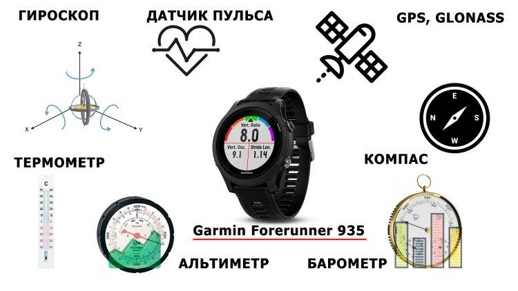 Встроенные датчики в часах Garmin Forerunner 935