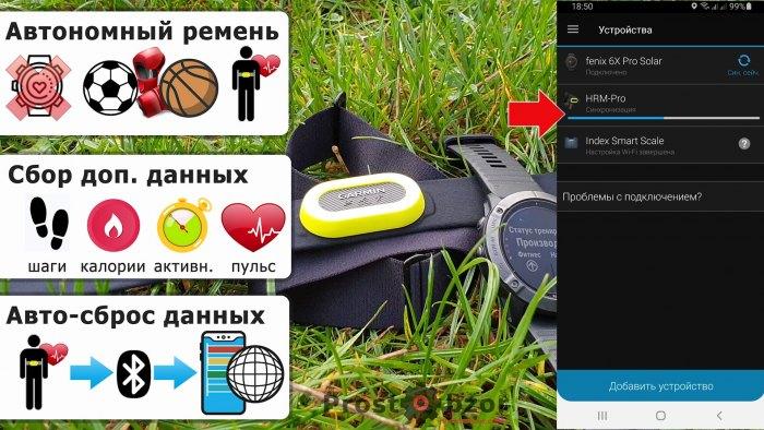 Опции кардио ремня Garmin HRM-Pro