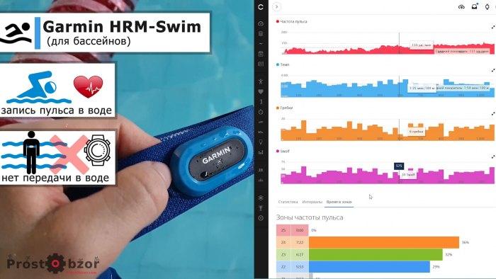 Измерение пульса в воде и бассейне - Garmin HRM-Swim