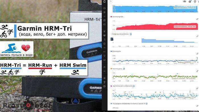 Кардио ремень для триатлетов - Garmin HRM-Tri