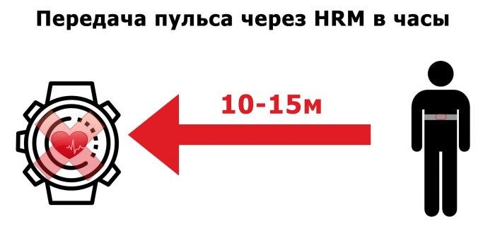 Длина работы связи кардио датчика Garmin HRM-Pro