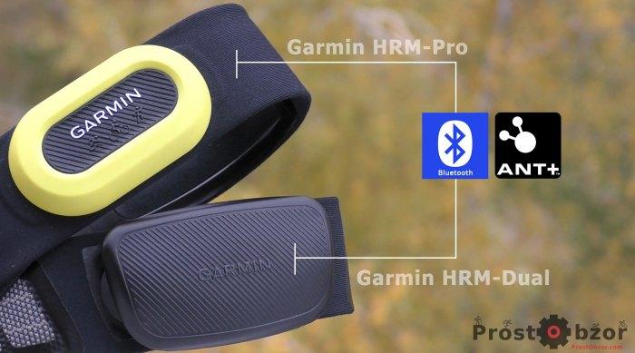 Поддерживаемые протоколы Garmin HRM-Pro и Garmin HRM-Dual