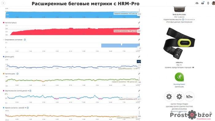 Беговые метрики кардио ремня Garmin HRM-Pro