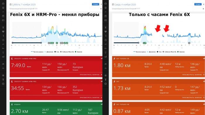 Пульс без разрыва за день с Garmin HRM-Pro
