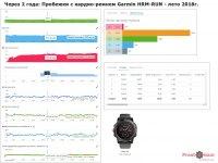 Данные пробежки через 2 года с нагрудным пульсометром Garmin HRM-Run