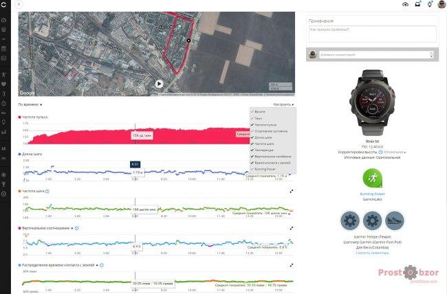 Пример данных пробежки с нагрудным пульсометром Garmin HRM-Run