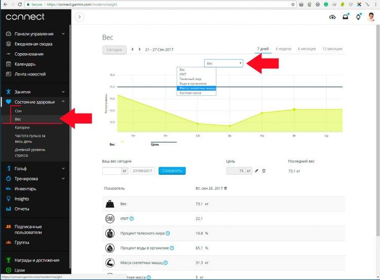 Детальная  информация по весу - после измерения Garmin Connect Web