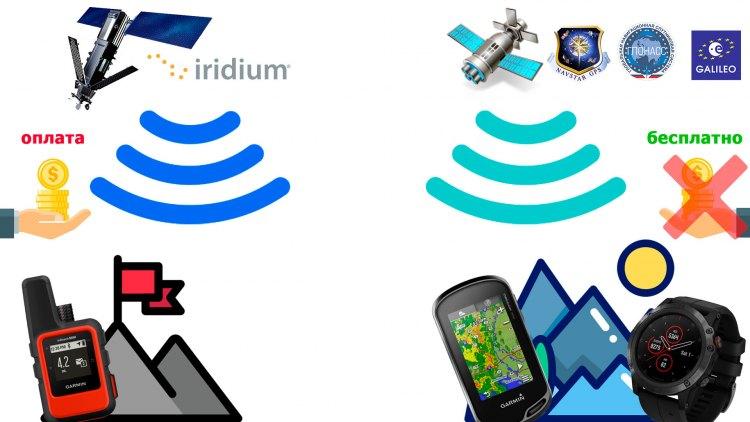 Разница между коммуникатором и спутниковым телефоном