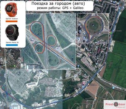 тест Garmin Instinct - GPS + Galileo - открытая местность