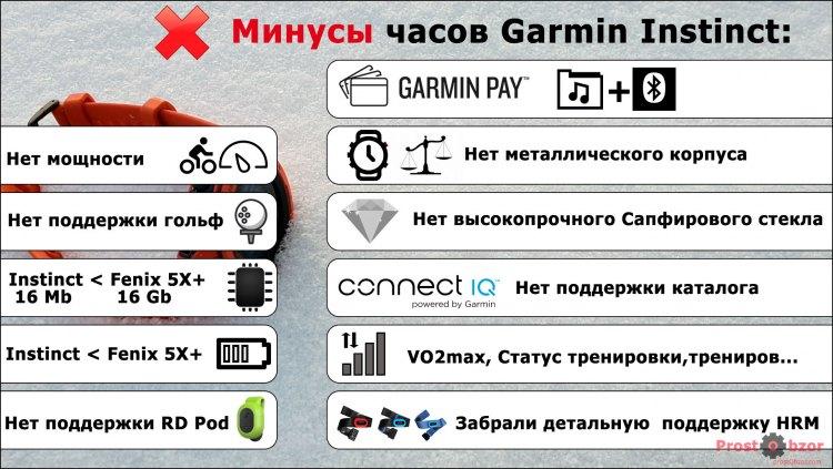 Сравнение минусов часов Garmin Instinct с моделями Fenix