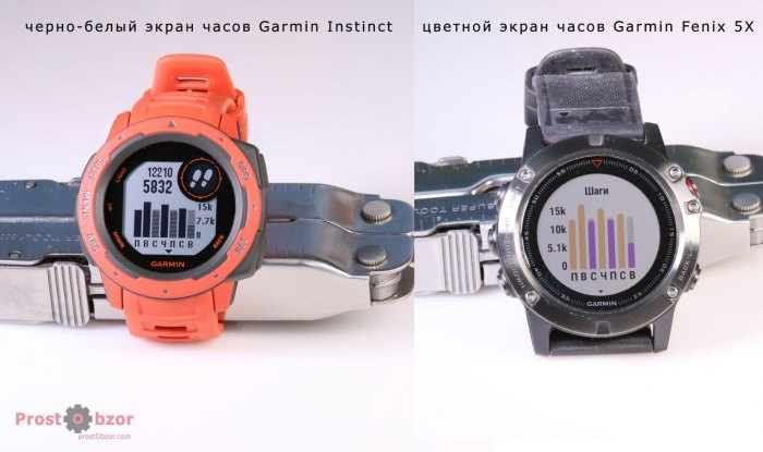 Сравнение экранов Garmin Instinct VS Garmin Fenix 5X