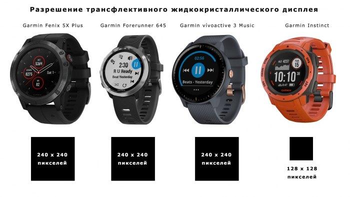 Сравнительное разрешение дисплеев часов Garmin в пикселях