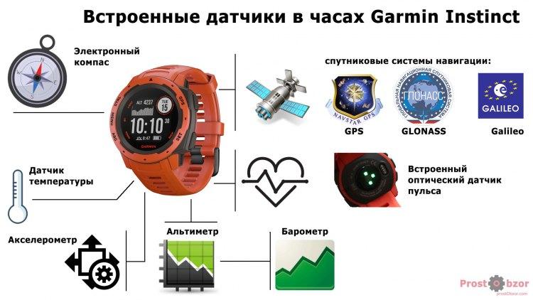 Встроенные датчики часов Garmin Instinct