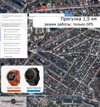 Прогулка по городу - режим только GPS