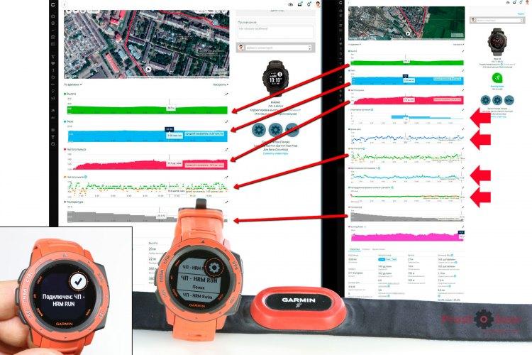 Тест работы ремня Garmin HRM-RUN с часами Instinct на пробежке